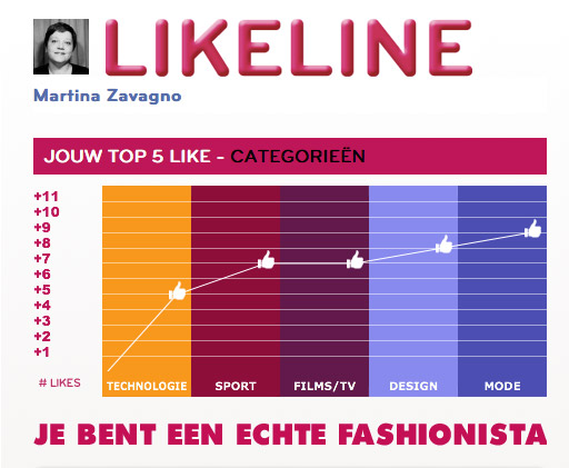 likeline