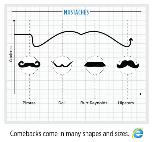 comebacks-mustache