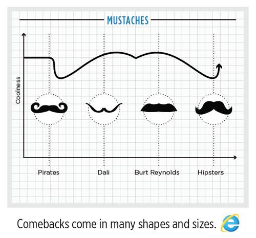comebacks-mustache