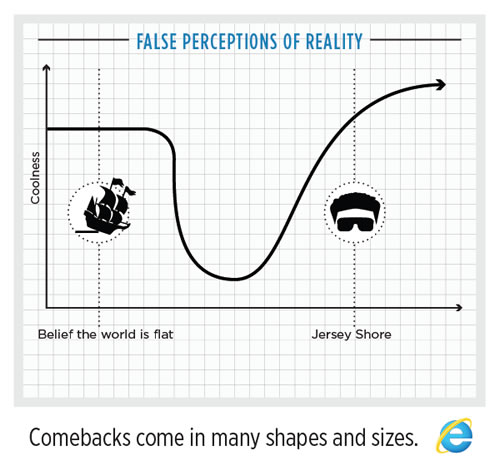 comebacks-reality