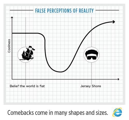 comebacks-reality