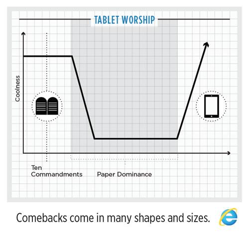 comebacks-tablet