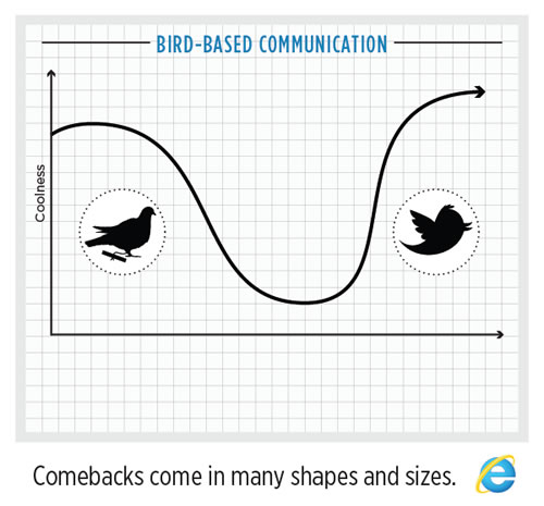 ie-comeback-infographic