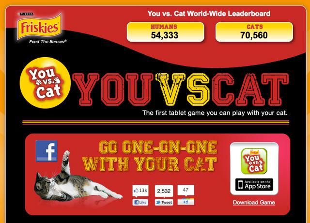 youvscatleaderboard