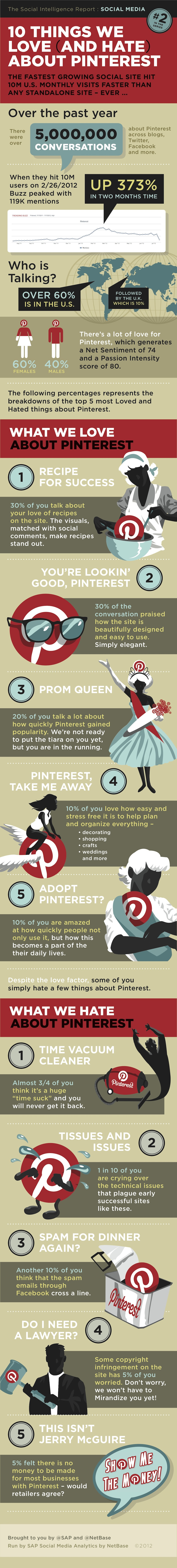 Pinterest-love-hate-infographic