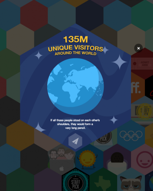 Vimeo 2013 Annual Report